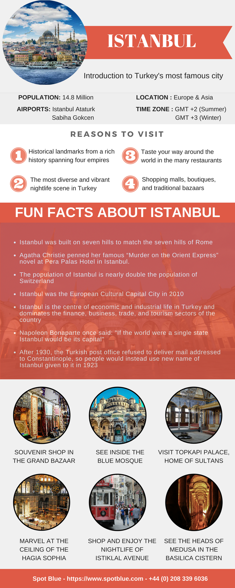Introduction to Istanbul City in Turkey